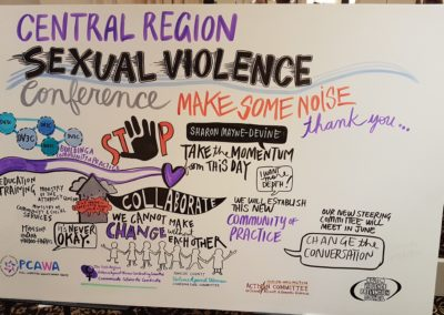 Central Region Sexual Violence Conference